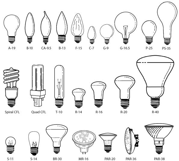 Br R And Par Bulbs Are Commonly Found In Pot Light Fixtures